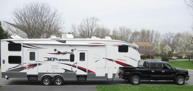 Its Classed As A 30 Foot 5th Wheel Trailer It S Overall Length Is 35 2 The Distance From Camera Transmitter To