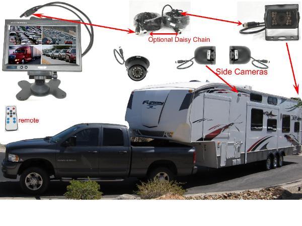 Wired Truck RV Quad Split screen backup CCD camera monitor